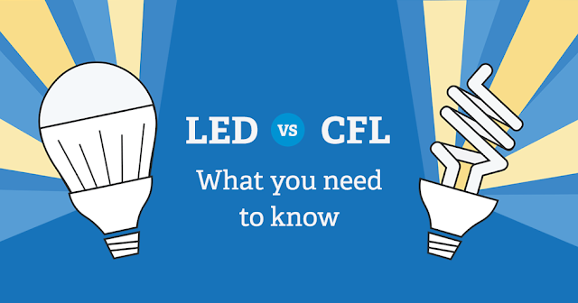 LED vs. CFL: Confused still ?